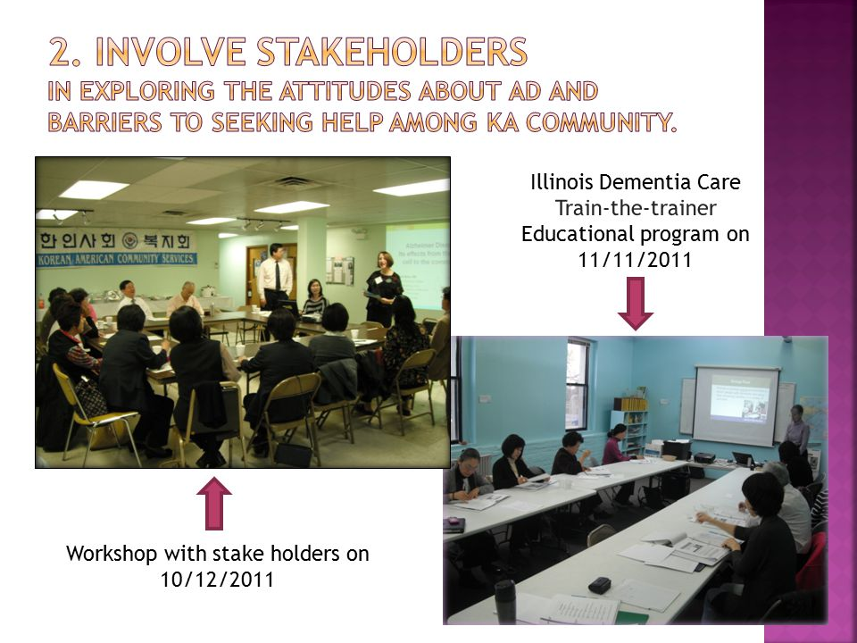 Workshop with stake holders on 10/12/2011 Illinois Dementia Care Train-the-trainer Educational program on 11/11/2011