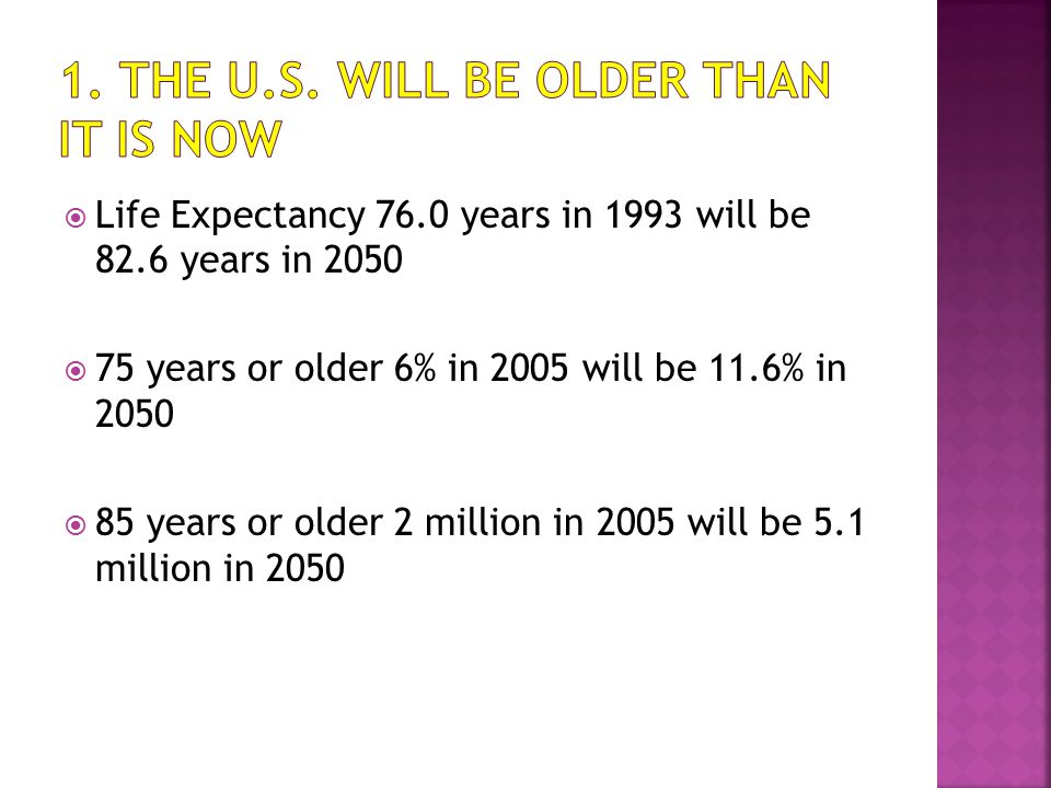  Life Expectancy 76.0 years in 1993 will be 82.6 years in 2050  75 years or older 6% in 2005 will be 11.6% in 2050  85 years or older 2 million in 2005 will be 5.1 million in 2050