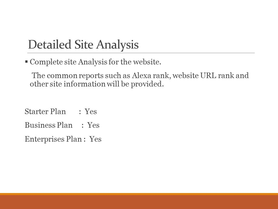 Detailed Site Analysis  Complete site Analysis for the website.