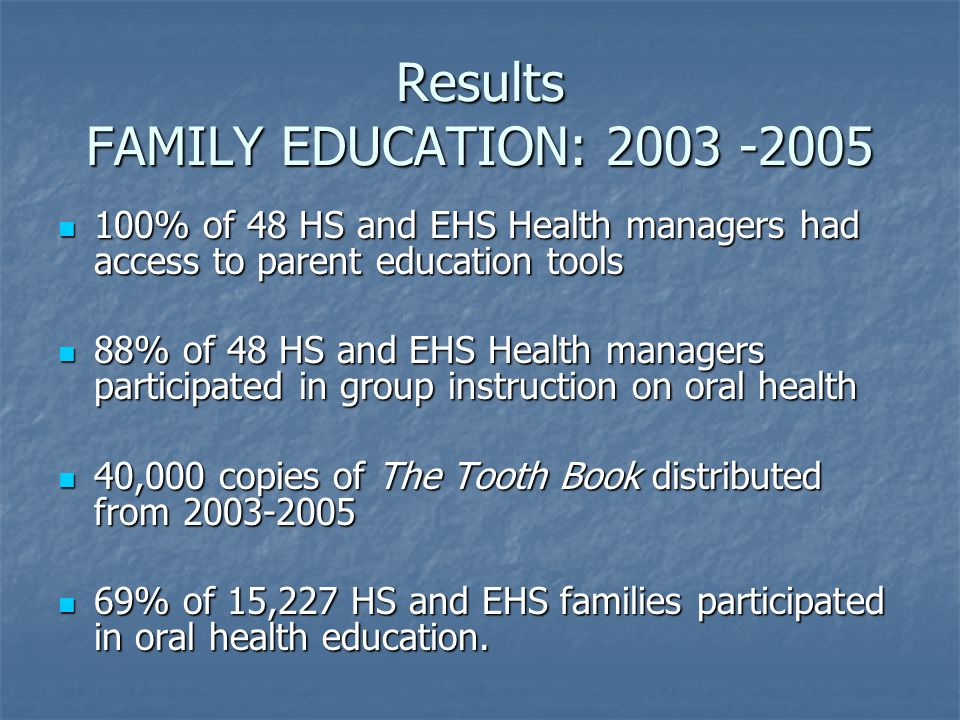Results FAMILY EDUCATION: % of 48 HS and EHS Health managers had access to parent education tools 100% of 48 HS and EHS Health managers had access to parent education tools 88% of 48 HS and EHS Health managers participated in group instruction on oral health 88% of 48 HS and EHS Health managers participated in group instruction on oral health 40,000 copies of The Tooth Book distributed from ,000 copies of The Tooth Book distributed from % of 15,227 HS and EHS families participated in oral health education.