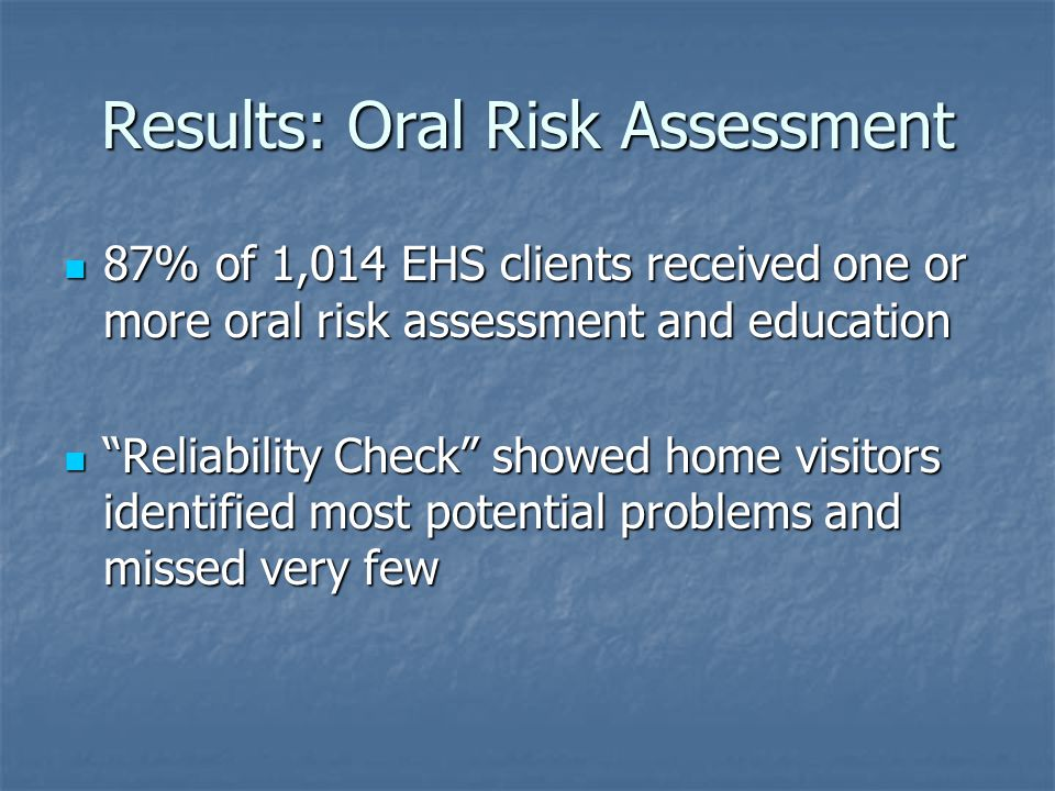 Results: Oral Risk Assessment 87% of 1,014 EHS clients received one or more oral risk assessment and education 87% of 1,014 EHS clients received one or more oral risk assessment and education Reliability Check showed home visitors identified most potential problems and missed very few Reliability Check showed home visitors identified most potential problems and missed very few