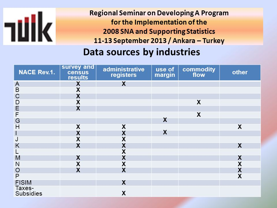 National Seminar on Developing A Program for the Implementation of the 2008 SNA and Supporting Statistics in Turkey 10 September 2013 / Ankara - Turkey Data sources by industries NACE Rev.1.