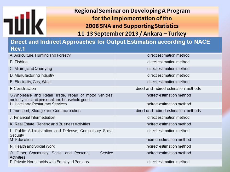 National Seminar on Developing A Program for the Implementation of the 2008 SNA and Supporting Statistics in Turkey 10 September 2013 / Ankara - Turkey Direct and Indirect Approaches for Output Estimation according to NACE Rev.1 A.