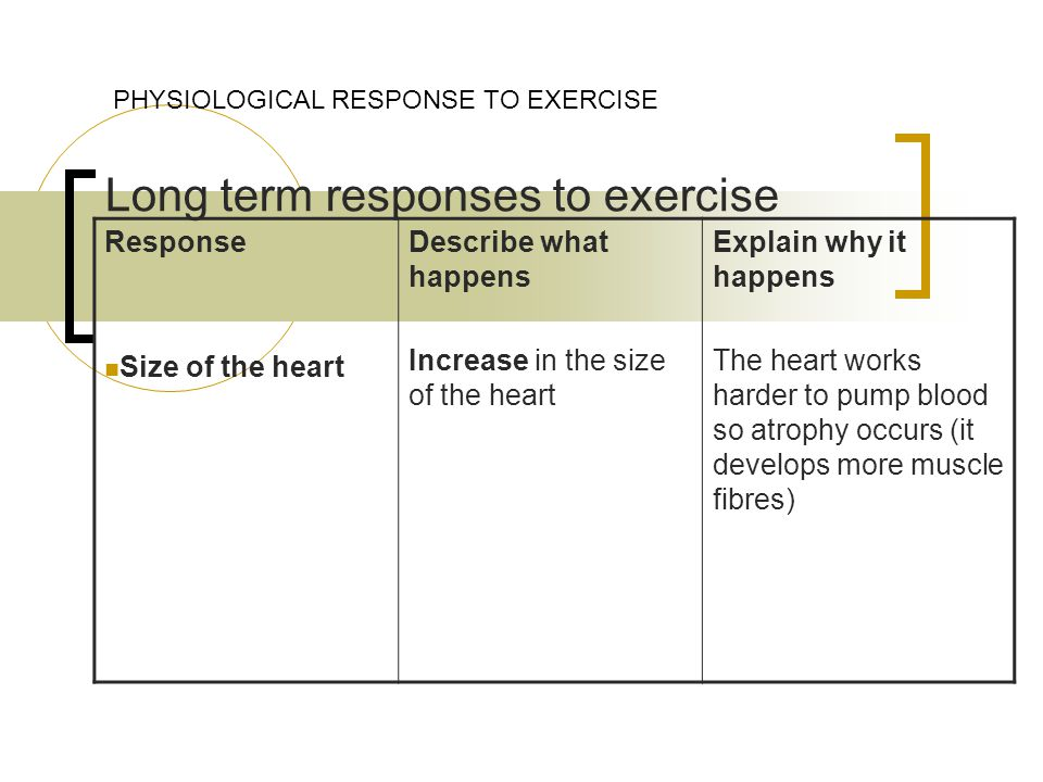 Long term responses to exercise PHYSIOLOGICAL RESPONSE TO EXERCISE Response Size of the heart Describe what happens Increase in the size of the heart Explain why it happens The heart works harder to pump blood so atrophy occurs (it develops more muscle fibres)