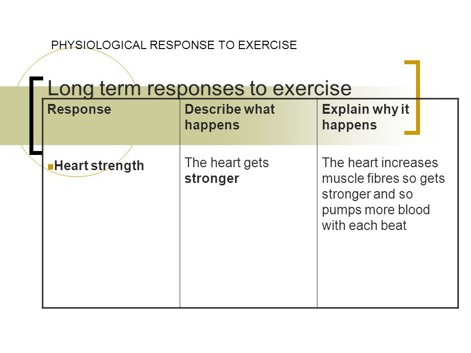 Long term responses to exercise PHYSIOLOGICAL RESPONSE TO EXERCISE Response Heart strength Describe what happens The heart gets stronger Explain why it happens The heart increases muscle fibres so gets stronger and so pumps more blood with each beat