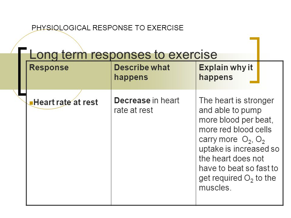 Long term responses to exercise PHYSIOLOGICAL RESPONSE TO EXERCISE Response Heart rate at rest Describe what happens Decrease in heart rate at rest Explain why it happens The heart is stronger and able to pump more blood per beat, more red blood cells carry more O 2, O 2 uptake is increased so the heart does not have to beat so fast to get required O 2 to the muscles.