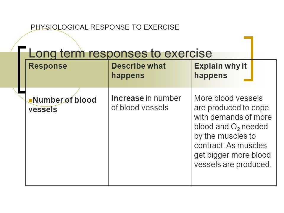 Long term responses to exercise PHYSIOLOGICAL RESPONSE TO EXERCISE Response Number of blood vessels Describe what happens Increase in number of blood vessels Explain why it happens More blood vessels are produced to cope with demands of more blood and O 2 needed by the muscles to contract.