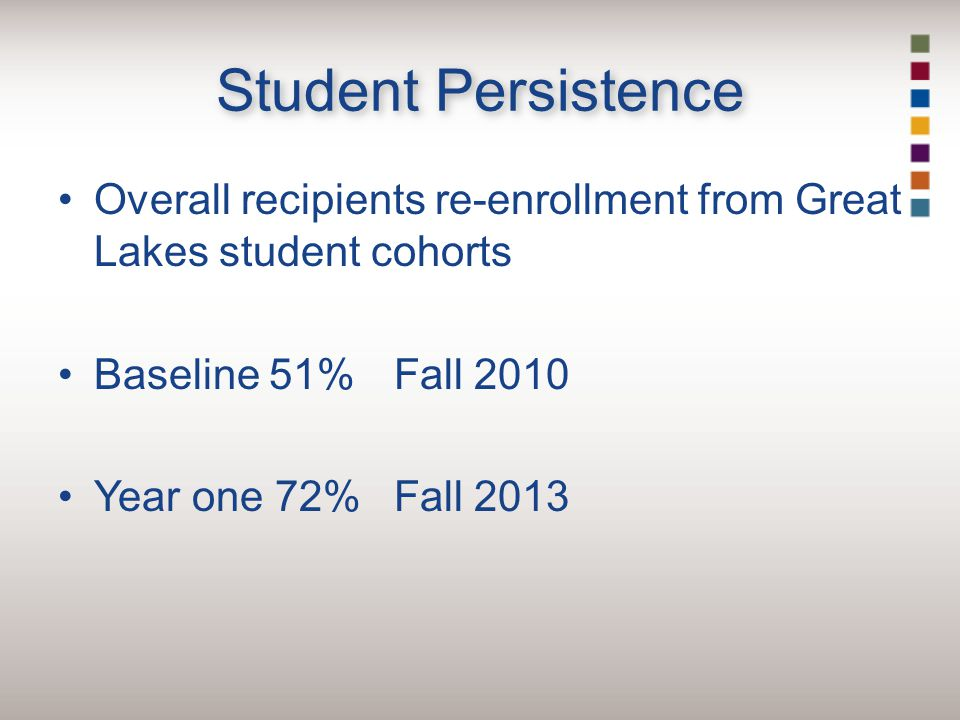 Student Persistence Overall recipients re-enrollment from Great Lakes student cohorts Baseline 51% Fall 2010 Year one 72%Fall 2013
