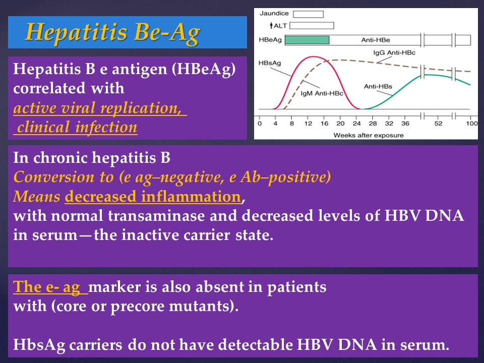 Hepatitis Be-Ag Hepatitis Be-Ag The e- ag marker is also absent in patients with (core or precore mutants).