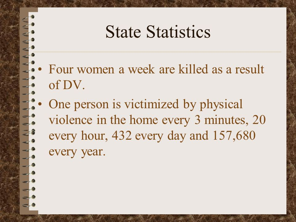 State Statistics Four women a week are killed as a result of DV.