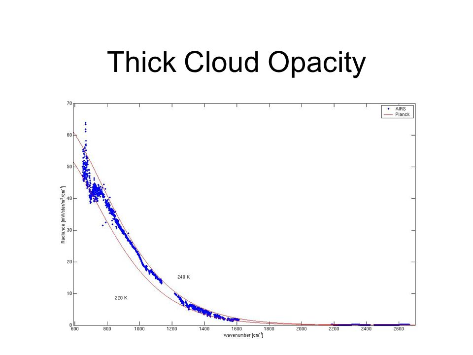 Thick Cloud Opacity