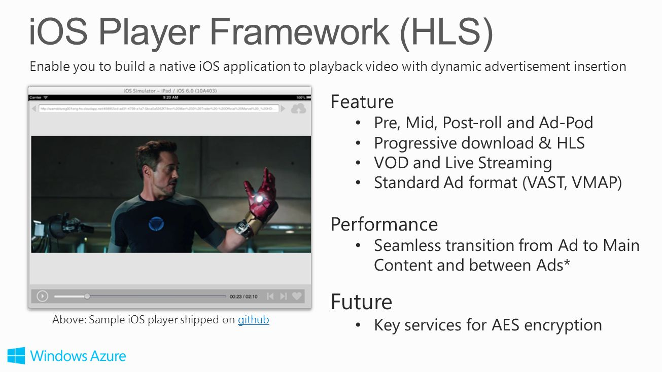 Hls Aes Player