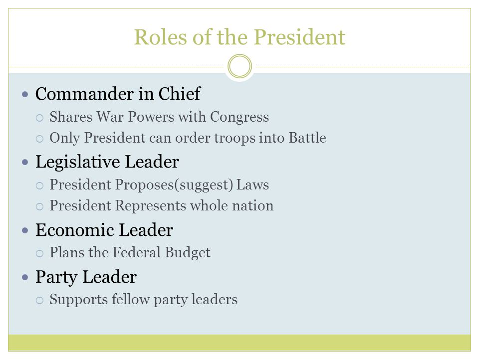 Roles of the President Commander in Chief  Shares War Powers with Congress  Only President can order troops into Battle Legislative Leader  President Proposes(suggest) Laws  President Represents whole nation Economic Leader  Plans the Federal Budget Party Leader  Supports fellow party leaders