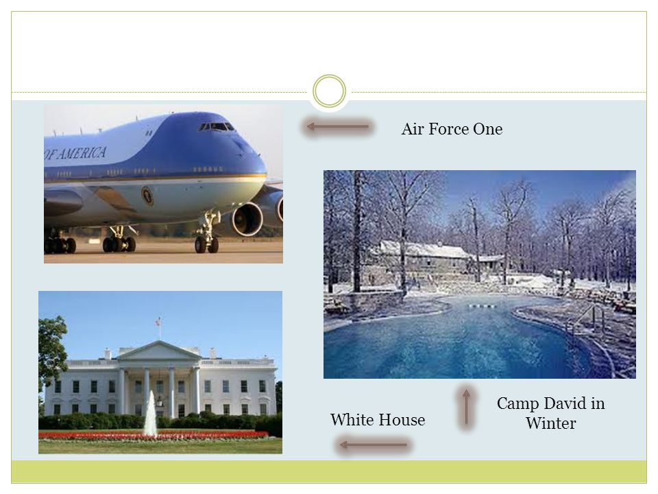 Air Force One Camp David in Winter White House