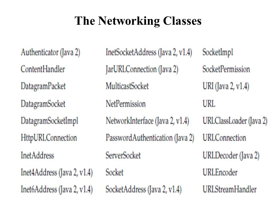 The Networking Classes