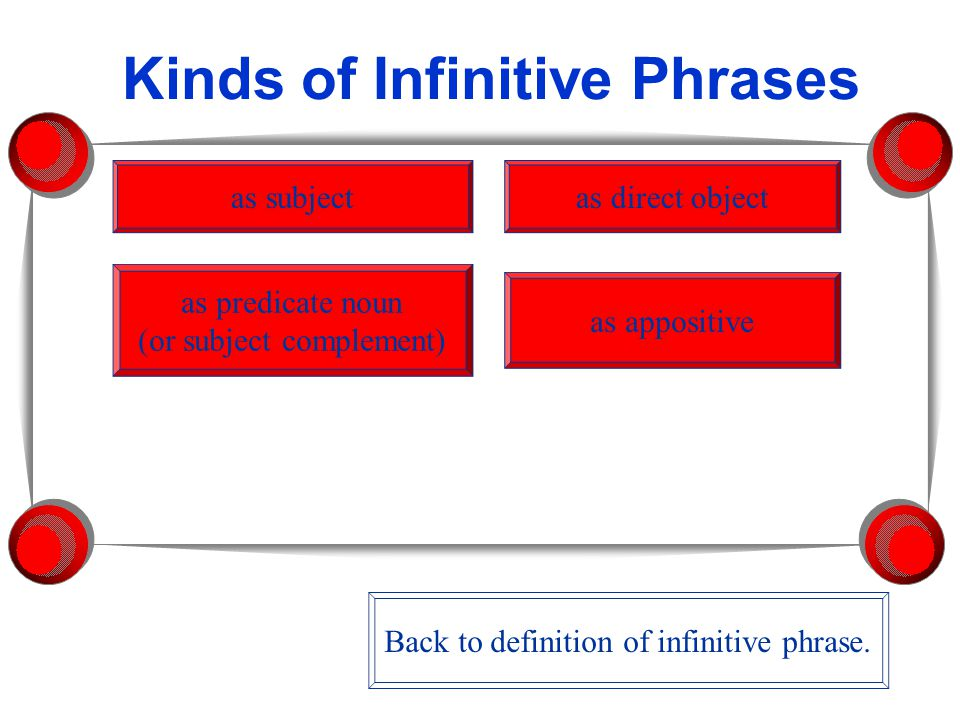 Kinds of Infinitive Phrases Back to definition of infinitive phrase.