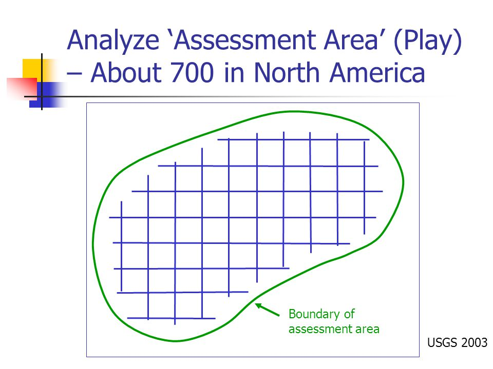 Analyze 'Assessment Area' (Play) – About 700 in North America Boundary of assessment area USGS 2003