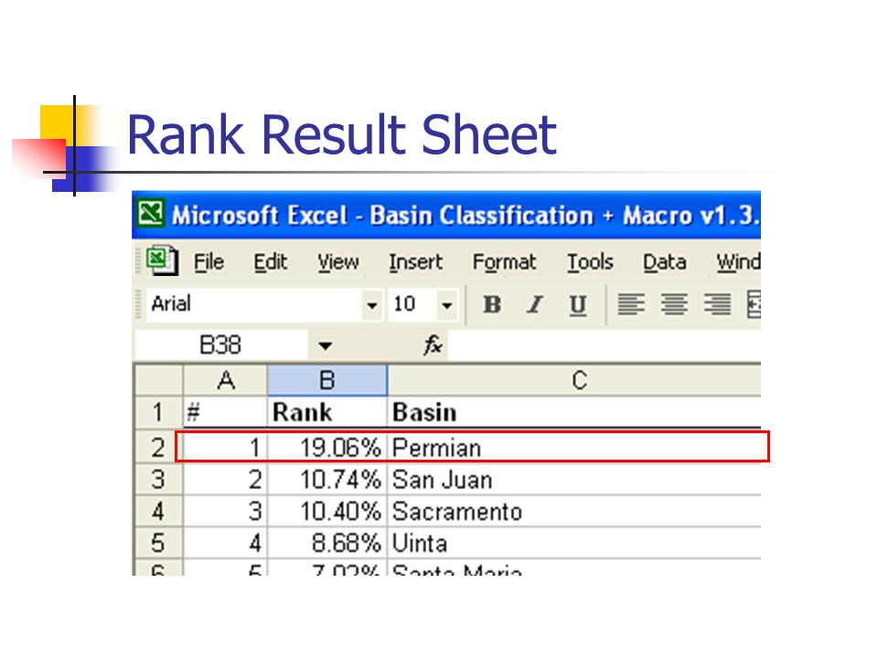 Rank Result Sheet