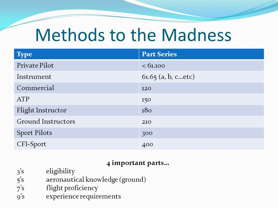 Methods to the Madness TypePart Series Private Pilot< Instrument61.65 (a, b, c…etc) Commercial120 ATP150 Flight Instructor180 Ground Instructors210 Sport Pilots300 CFI-Sport400 4 important parts… 3's eligibility 5's aeronautical knowledge (ground) 7's flight proficiency 9's experience requirements