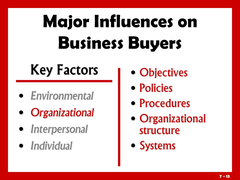 Major Influences on Business Buyers Environmental Environmental Organizational Organizational Interpersonal Interpersonal Individual Individual Objectives Policies Procedures Organizational structure Systems Key Factors