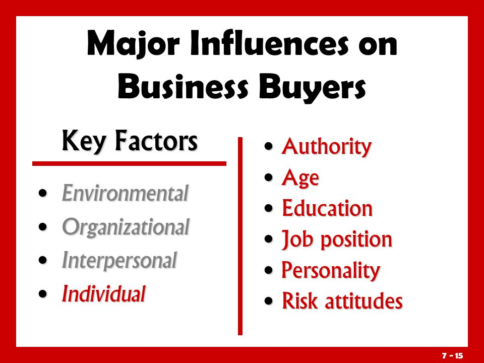 Major Influences on Business Buyers Environmental Environmental Organizational Organizational Interpersonal Interpersonal Individual Individual Authority Age Education Job position Personality Risk attitudes Key Factors