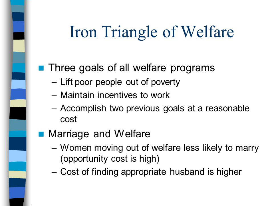 Iron Triangle of Welfare Three goals of all welfare programs –Lift poor people out of poverty –Maintain incentives to work –Accomplish two previous goals at a reasonable cost Marriage and Welfare –Women moving out of welfare less likely to marry (opportunity cost is high) –Cost of finding appropriate husband is higher