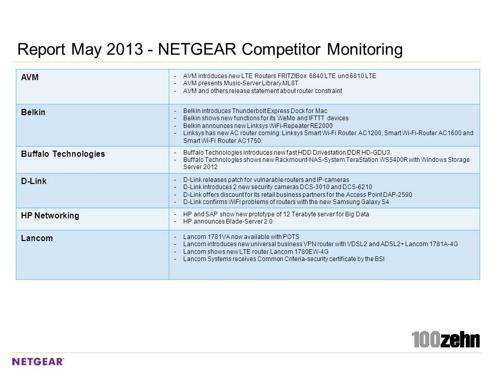 Report May Overall 81 Clippings by  Report May NETGEAR