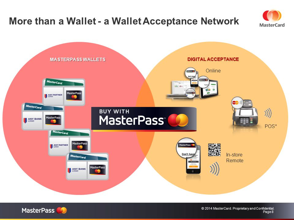 From Electronic to Digital  © 2014 MasterCard  Proprietary