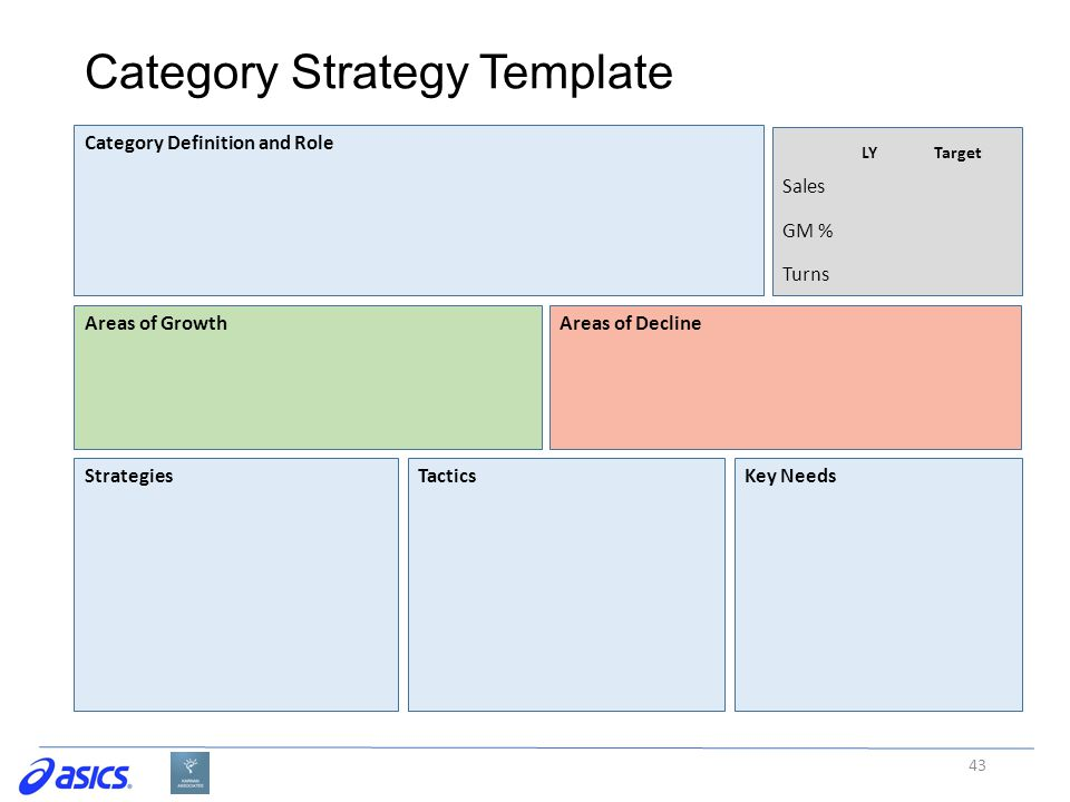 Next back of the house inventory modeling contents introduction 43 category strategy template 43 areas of growthareas of decline lytarget sales gm turns category definition and role strategiestacticskey needs maxwellsz