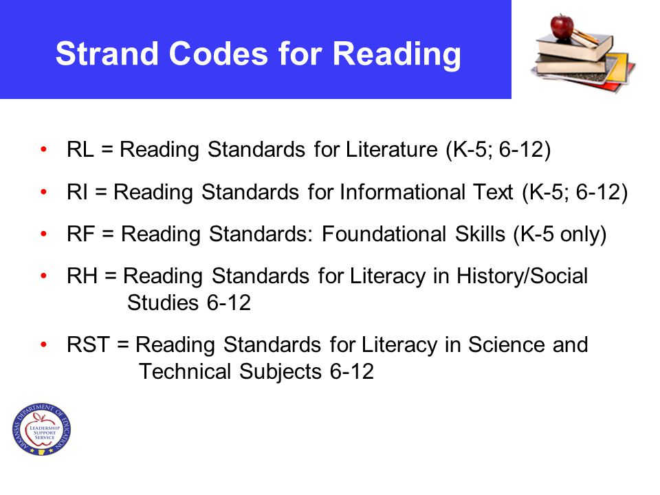 Strand Codes for Reading RL = Reading Standards for Literature (K-5; 6-12) RI = Reading Standards for Informational Text (K-5; 6-12) RF = Reading Standards: Foundational Skills (K-5 only) RH = Reading Standards for Literacy in History/Social Studies 6-12 RST = Reading Standards for Literacy in Science and Technical Subjects 6-12