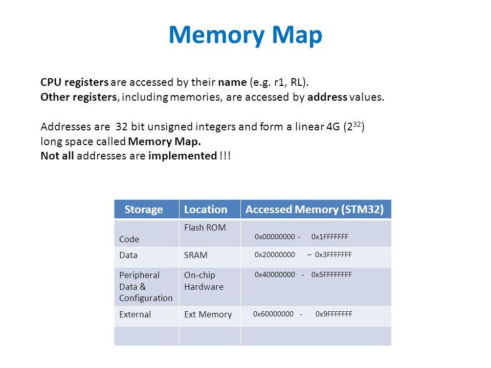 ARM Core Architecture  Common ARM Cortex Core In the case of