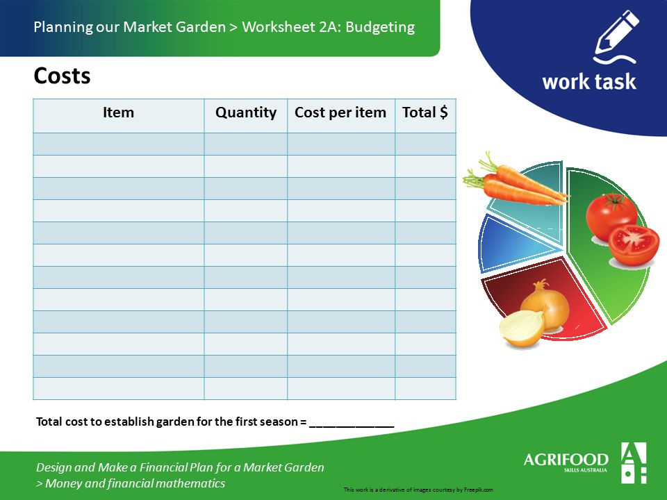 photograph relating to Garden Planning Worksheet known as Do the job Process 1: Building our Sector Backyard Toward study and