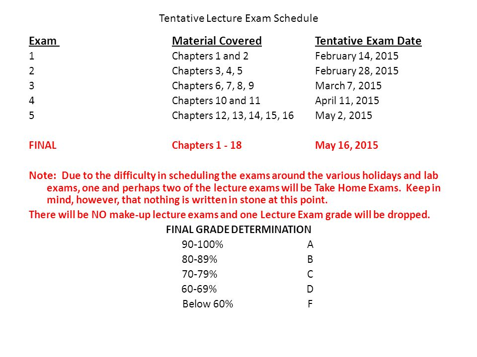 Tentative Lecture Exam Schedule Exam Material CoveredTentative Exam Date 1Chapters 1 and 2February 14, Chapters 3, 4, 5February 28, Chapters 6, 7, 8, 9March 7, Chapters 10 and 11April 11, Chapters 12, 13, 14, 15, 16May 2, 2015 FINALChapters May 16, 2015 Note: Due to the difficulty in scheduling the exams around the various holidays and lab exams, one and perhaps two of the lecture exams will be Take Home Exams.