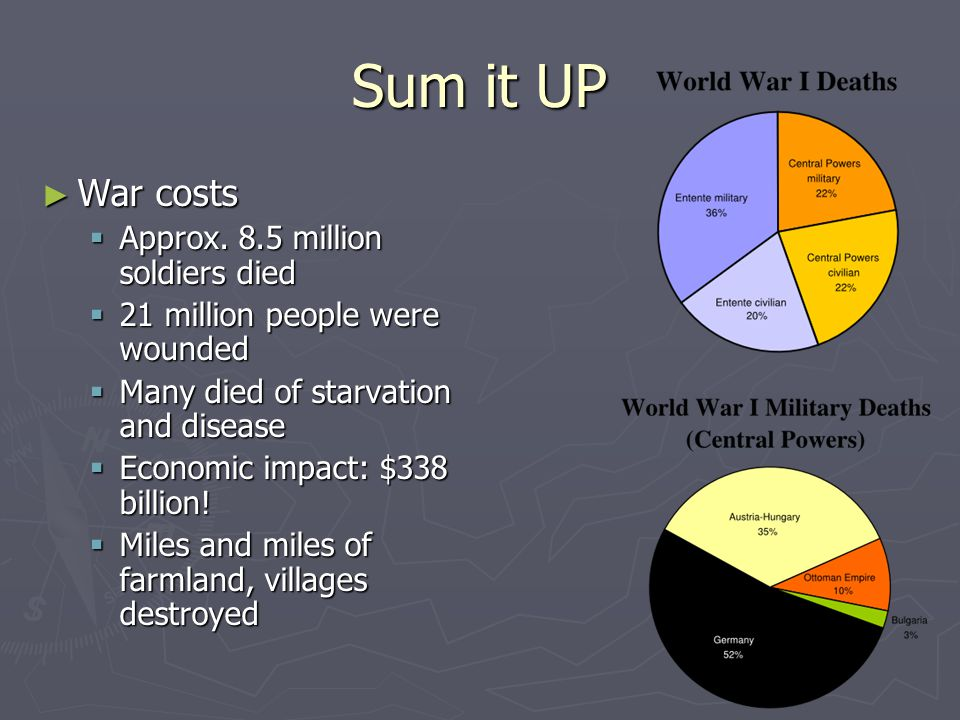 Sum it UP ► War costs  Approx.