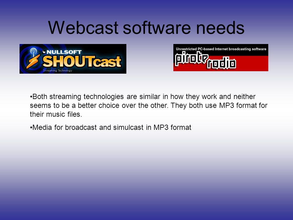 WOU Internet Radio Station A non profit student radio system