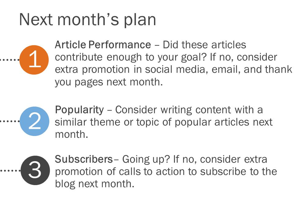 Next month's plan Popularity – Consider writing content with a similar theme or topic of popular articles next month.
