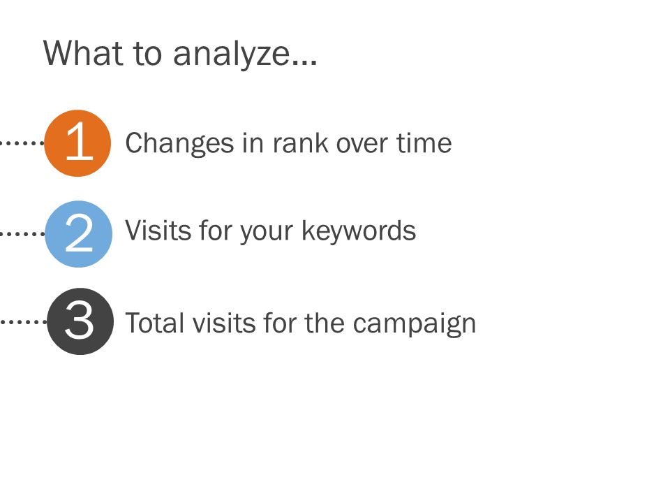 What to analyze… Changes in rank over time Visits for your keywords Total visits for the campaign 1 2 3