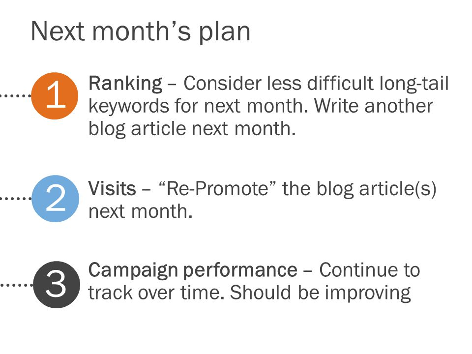 Next month's plan Visits – Re-Promote the blog article(s) next month.
