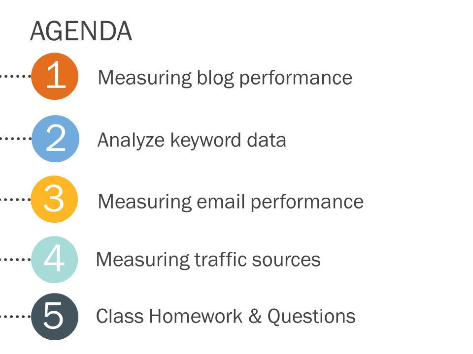 AGENDA Analyze keyword data Measuring  performance Measuring blog performance Class Homework & Questions 4 Measuring traffic sources