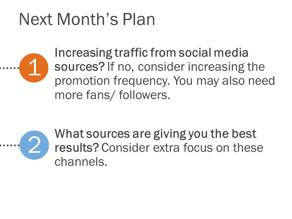 Next Month's Plan 1 2 What sources are giving you the best results.