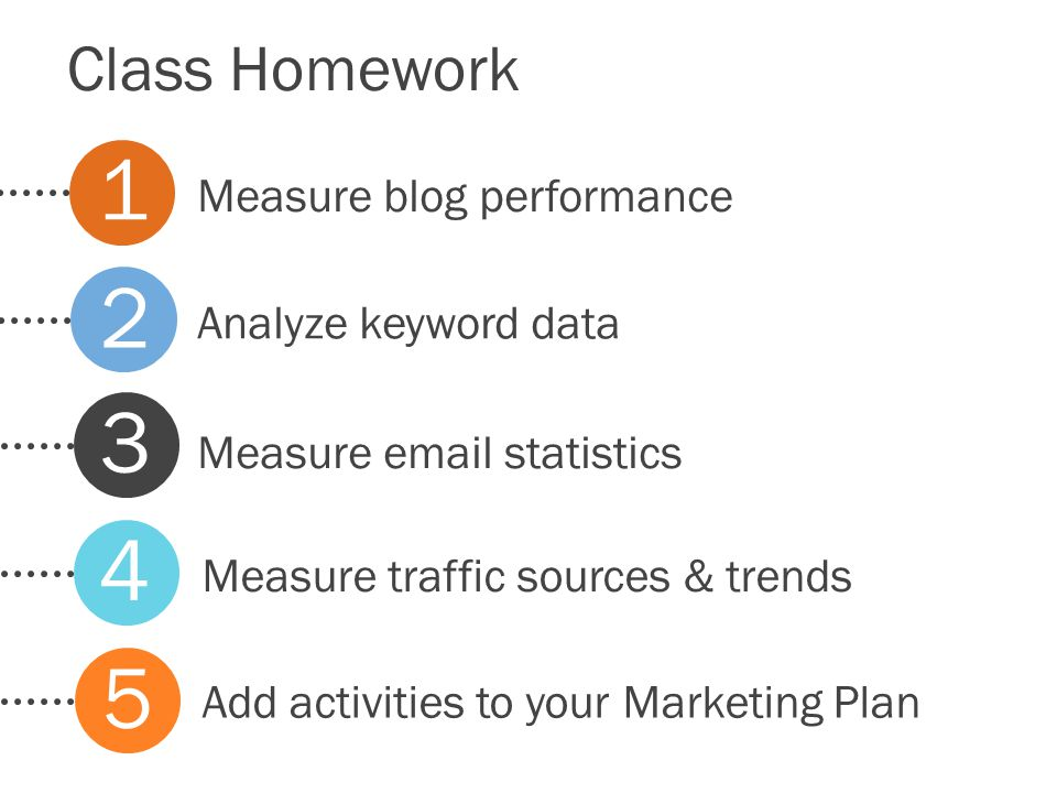 Class Homework Analyze keyword data Measure  statistics Measure traffic sources & trends Add activities to your Marketing Plan Measure blog performance