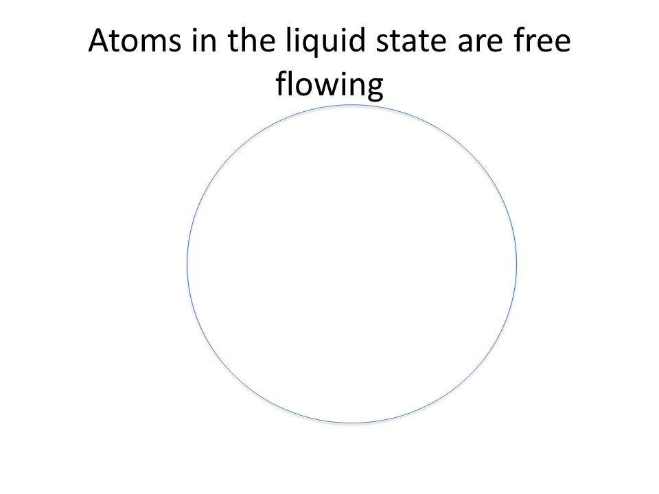 Atoms in the liquid state are free flowing