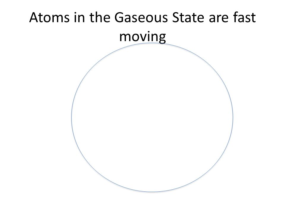 Atoms in the Gaseous State are fast moving