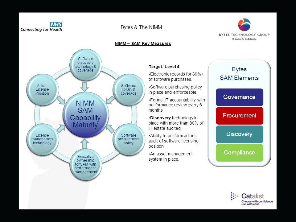 Accessing the EA – Smart Procurement NHS Regional Workshops