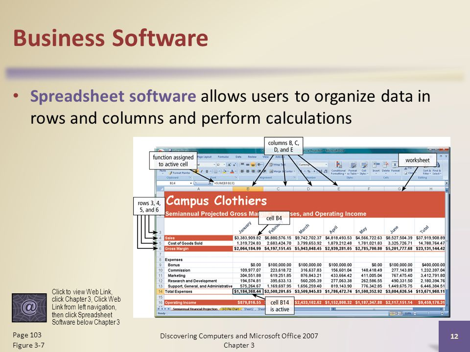 Business Software Spreadsheet software allows users to organize data in rows and columns and perform calculations 12 Page 103 Figure 3-7 Click to view Web Link, click Chapter 3, Click Web Link from left navigation, then click Spreadsheet Software below Chapter 3 Discovering Computers and Microsoft Office 2007 Chapter 3