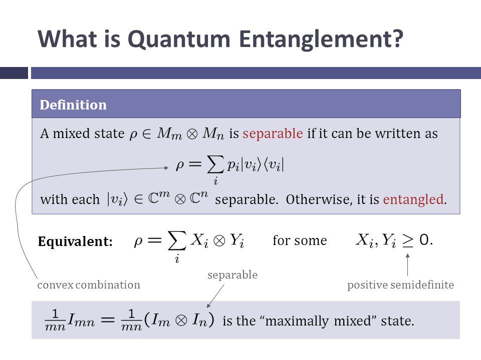 What is Quantum Entanglement.