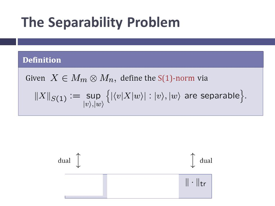 The Separability Problem Definition Given define the S(1)-norm via dual Separable version of