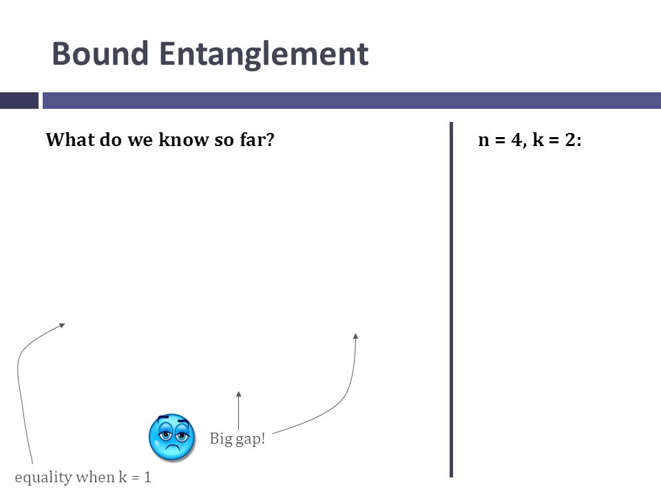 Bound Entanglement What do we know so far Big gap! n = 4, k = 2: equality when k = 1
