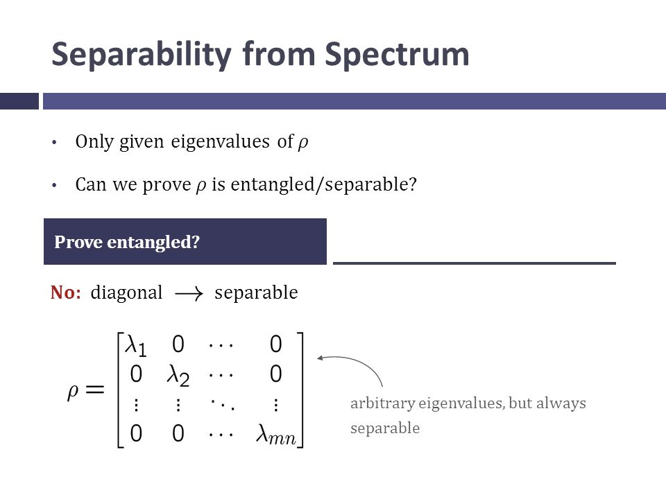 Separability from Spectrum Only given eigenvalues of ρ Can we prove ρ is entangled/separable.