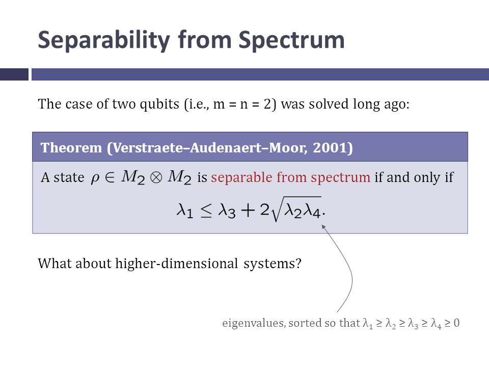 Separability from Spectrum The case of two qubits (i.e., m = n = 2) was solved long ago: Theorem (Verstraete–Audenaert–Moor, 2001) A state is separable from spectrum if and only if What about higher-dimensional systems.
